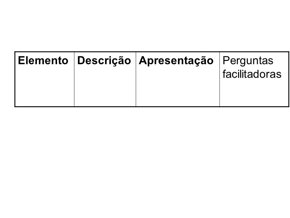 ElementoDescriçãoApresentaçãoPerguntas facilitadoras