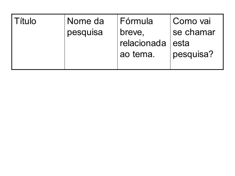 TítuloNome da pesquisa Fórmula breve, relacionada ao tema. Como vai se chamar esta pesquisa?