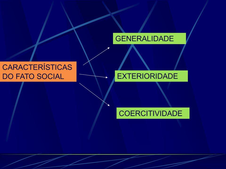 CARACTERÍSTICAS DO FATO SOCIAL GENERALIDADE EXTERIORIDADE COERCITIVIDADE