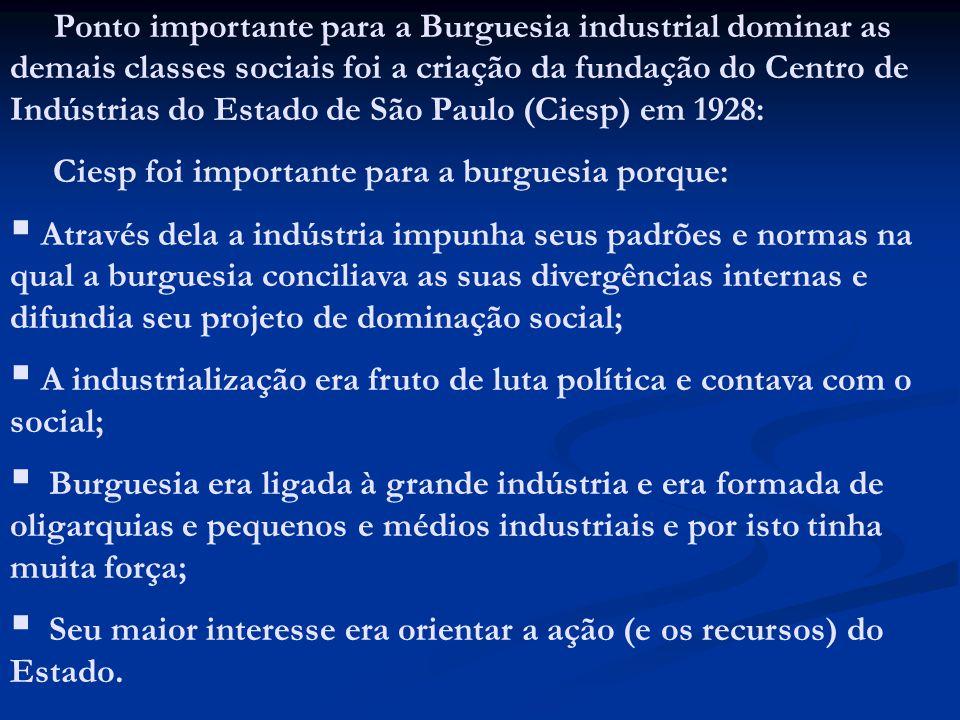 Ponto importante para a Burguesia industrial dominar as demais classes sociais foi a criação da fundação do Centro de Indústrias do Estado de São Paul