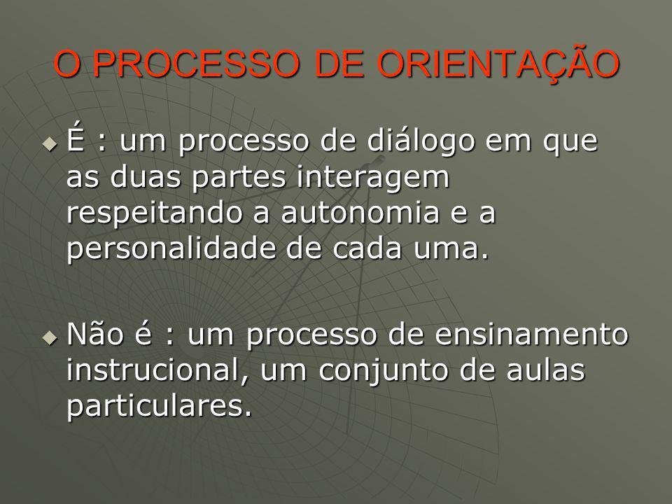 O PROCESSO DE ORIENTAÇÃO É : um processo de diálogo em que as duas partes interagem respeitando a autonomia e a personalidade de cada uma. É : um proc