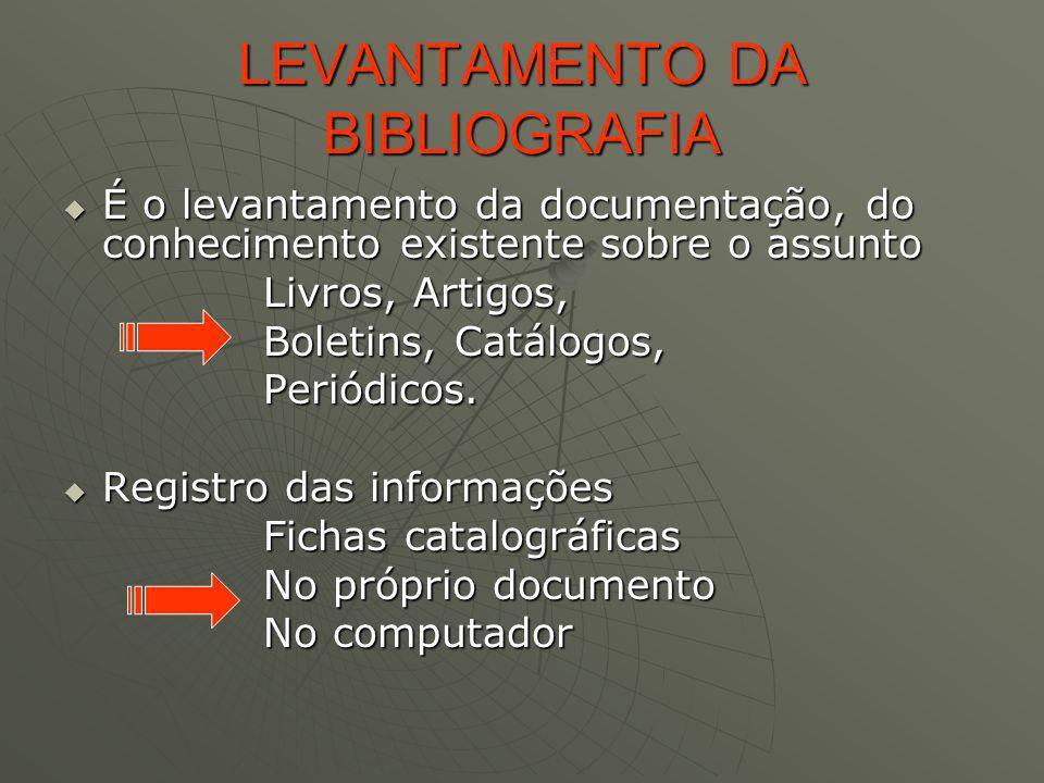 LEVANTAMENTO DA BIBLIOGRAFIA É o levantamento da documentação, do conhecimento existente sobre o assunto É o levantamento da documentação, do conhecim