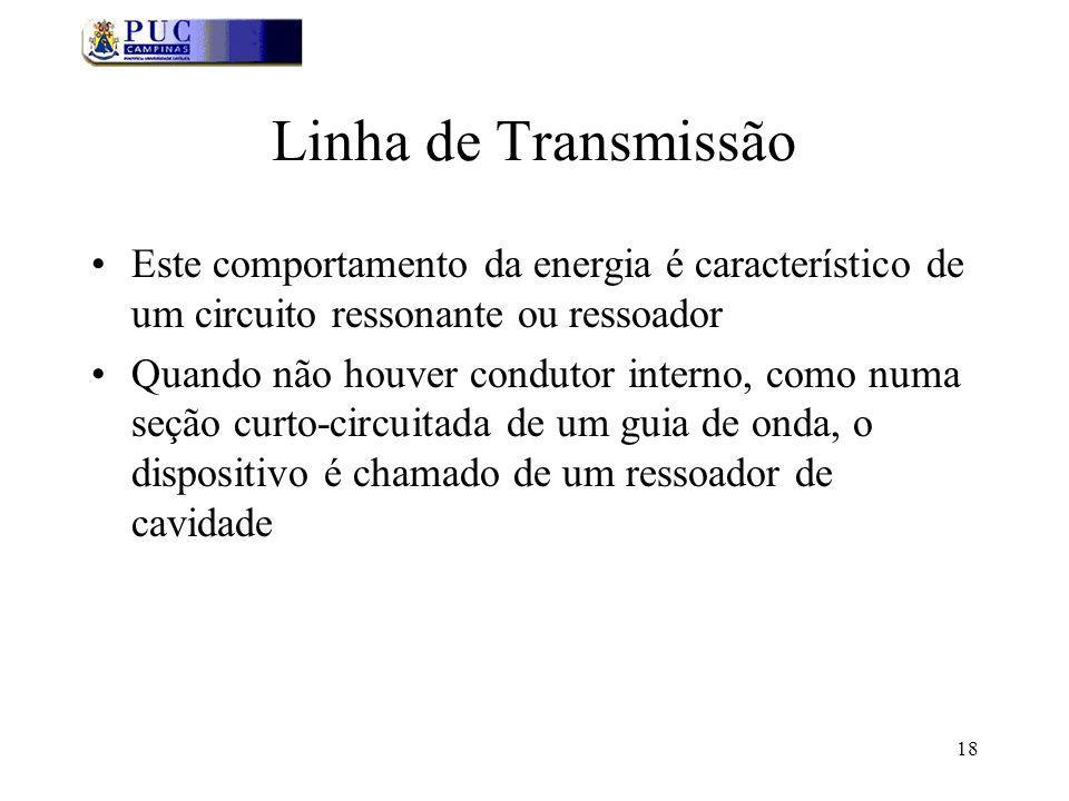 18 Linha de Transmissão Este comportamento da energia é característico de um circuito ressonante ou ressoador Quando não houver condutor interno, como numa seção curto-circuitada de um guia de onda, o dispositivo é chamado de um ressoador de cavidade