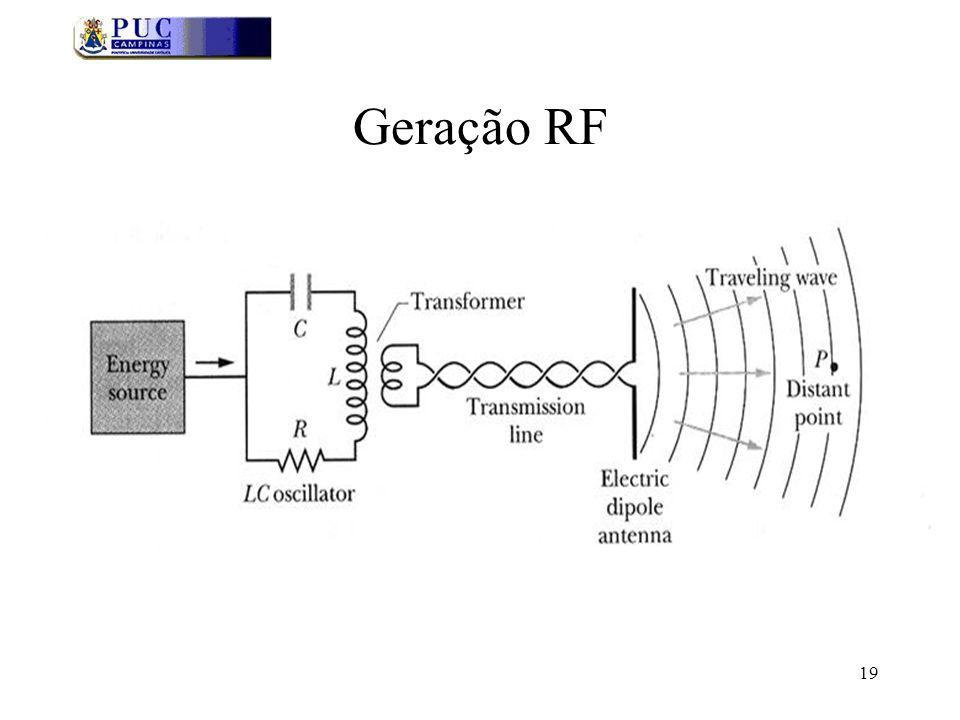 19 Geração RF
