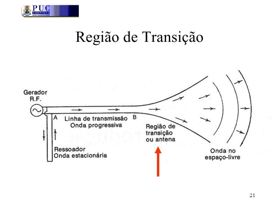 21 Região de Transição