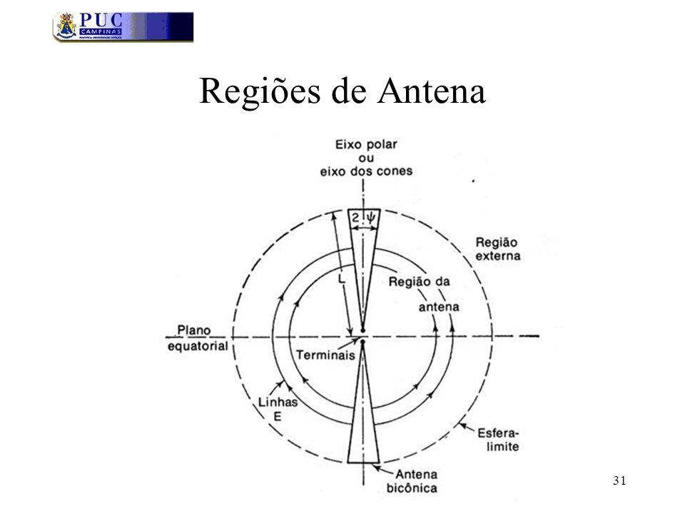 31 Regiões de Antena