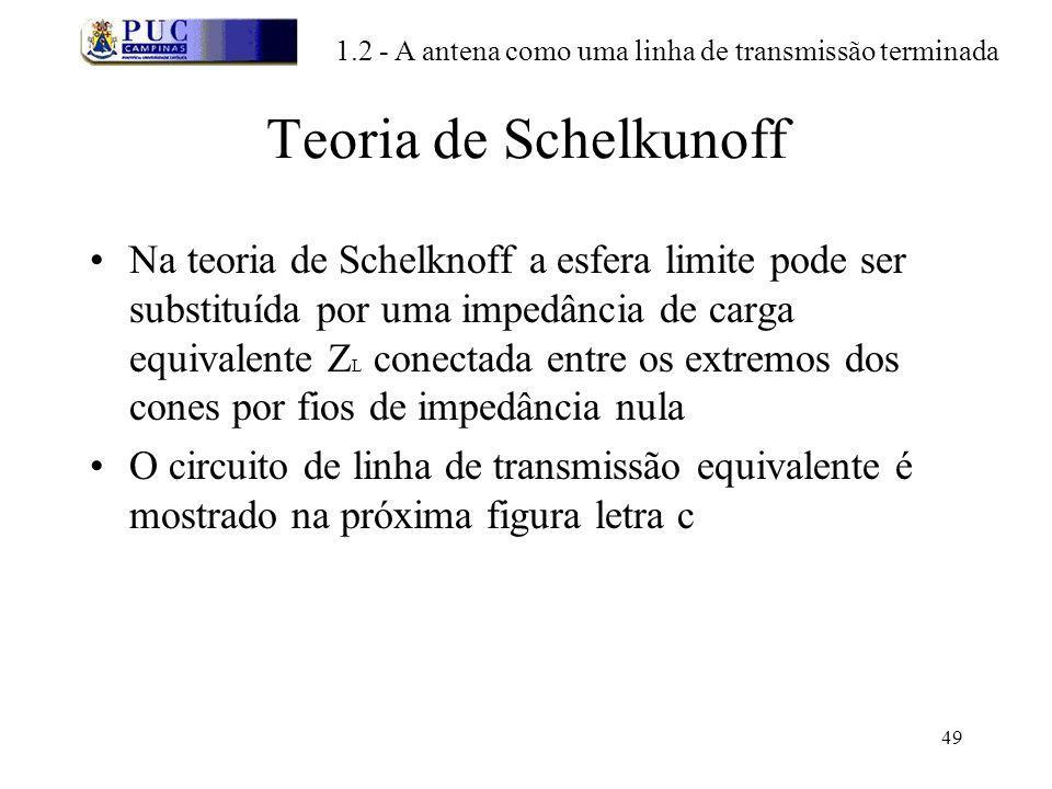 49 Teoria de Schelkunoff Na teoria de Schelknoff a esfera limite pode ser substituída por uma impedância de carga equivalente Z L conectada entre os extremos dos cones por fios de impedância nula O circuito de linha de transmissão equivalente é mostrado na próxima figura letra c 1.2 - A antena como uma linha de transmissão terminada