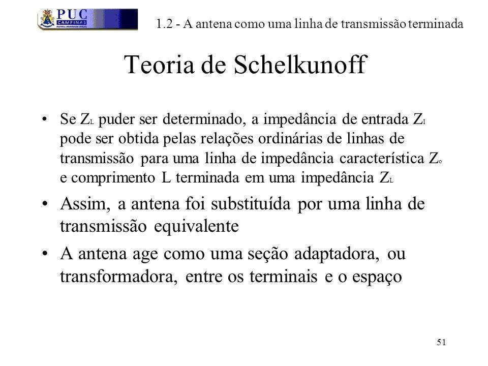 51 Teoria de Schelkunoff Se Z L puder ser determinado, a impedância de entrada Z I pode ser obtida pelas relações ordinárias de linhas de transmissão para uma linha de impedância característica Z o e comprimento L terminada em uma impedância Z L Assim, a antena foi substituída por uma linha de transmissão equivalente A antena age como uma seção adaptadora, ou transformadora, entre os terminais e o espaço 1.2 - A antena como uma linha de transmissão terminada