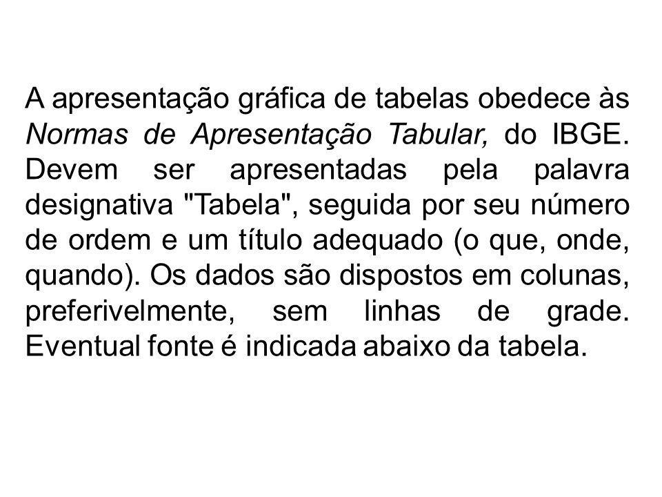 A apresentação gráfica de tabelas obedece às Normas de Apresentação Tabular, do IBGE. Devem ser apresentadas pela palavra designativa