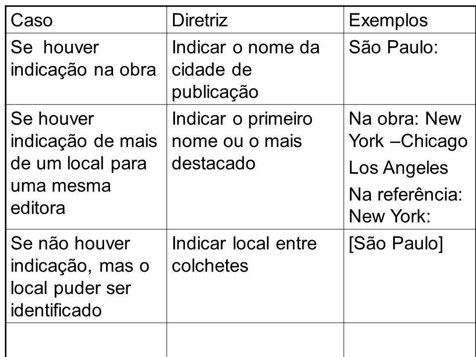 CasoDiretrizExemplos Se houver indicação na obra Indicar o nome da cidade de publicação São Paulo: Se houver indicação de mais de um local para uma me