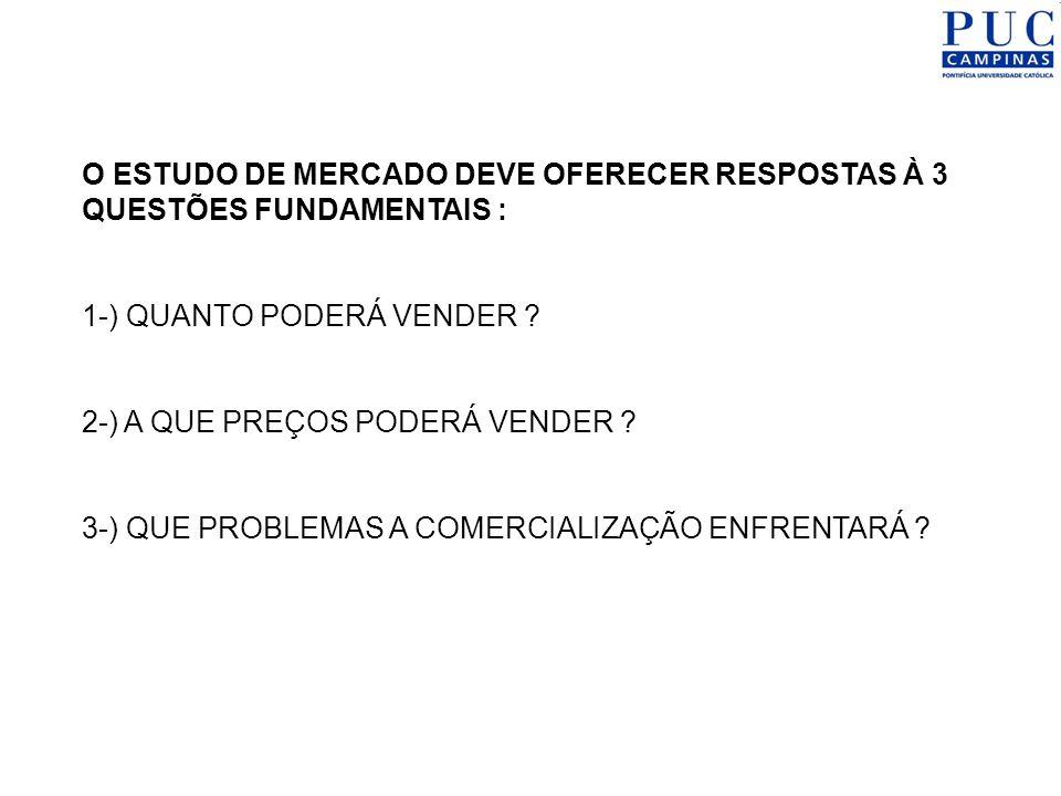 O ESTUDO DE MERCADO DEVE OFERECER RESPOSTAS À 3 QUESTÕES FUNDAMENTAIS : 1-) QUANTO PODERÁ VENDER ? 2-) A QUE PREÇOS PODERÁ VENDER ? 3-) QUE PROBLEMAS
