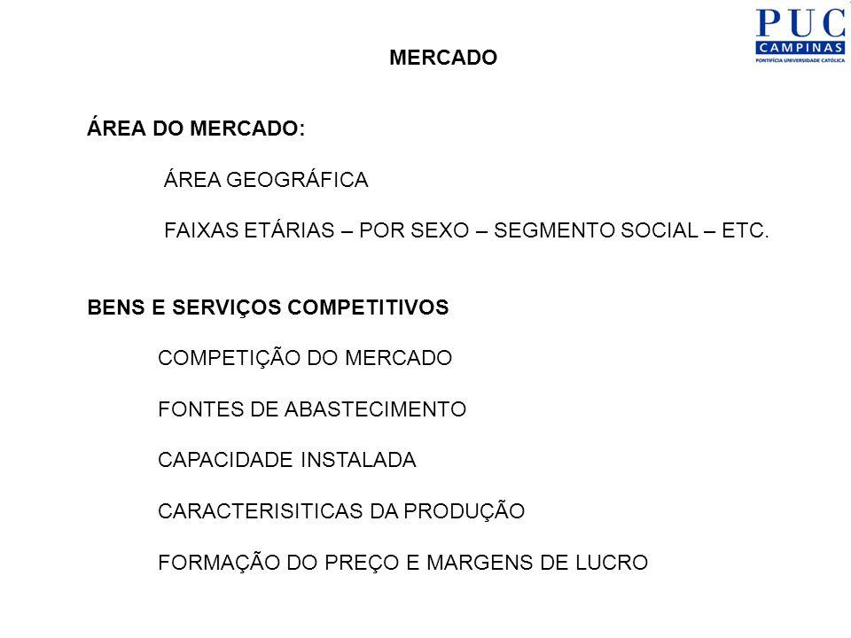 MERCADO ÁREA DO MERCADO: ÁREA GEOGRÁFICA FAIXAS ETÁRIAS – POR SEXO – SEGMENTO SOCIAL – ETC. BENS E SERVIÇOS COMPETITIVOS COMPETIÇÃO DO MERCADO FONTES