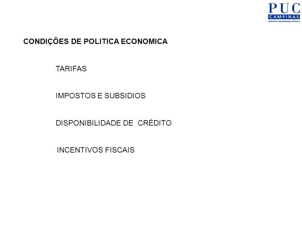 CONDIÇÕES DE POLITICA ECONOMICA TARIFAS IMPOSTOS E SUBSIDIOS DISPONIBILIDADE DE CRÉDITO INCENTIVOS FISCAIS
