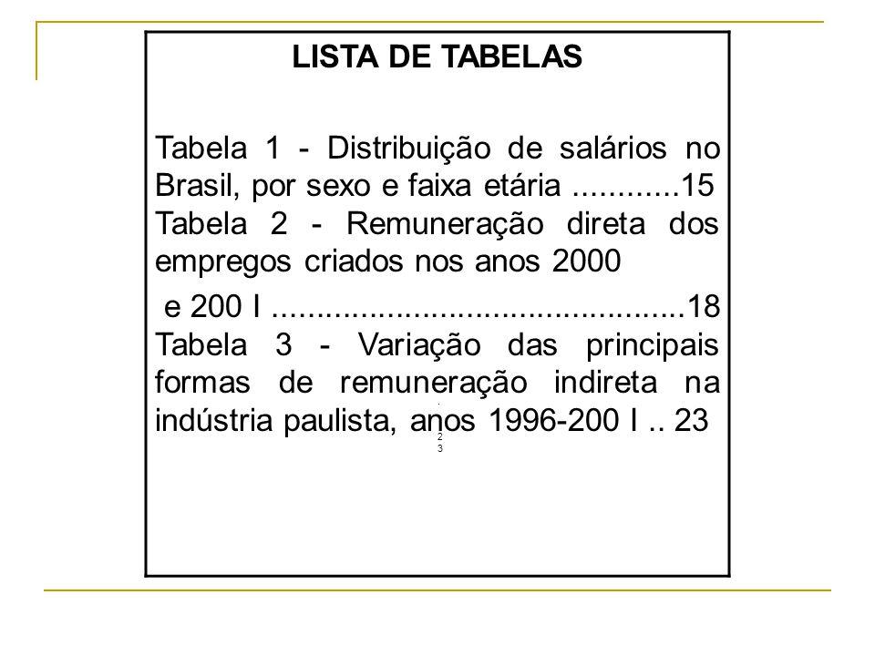 .. 23.. 23 LISTA DE TABELAS Tabela 1 - Distribuição de salários no Brasil, por sexo e faixa etária............15 Tabela 2 - Remuneração direta dos emp