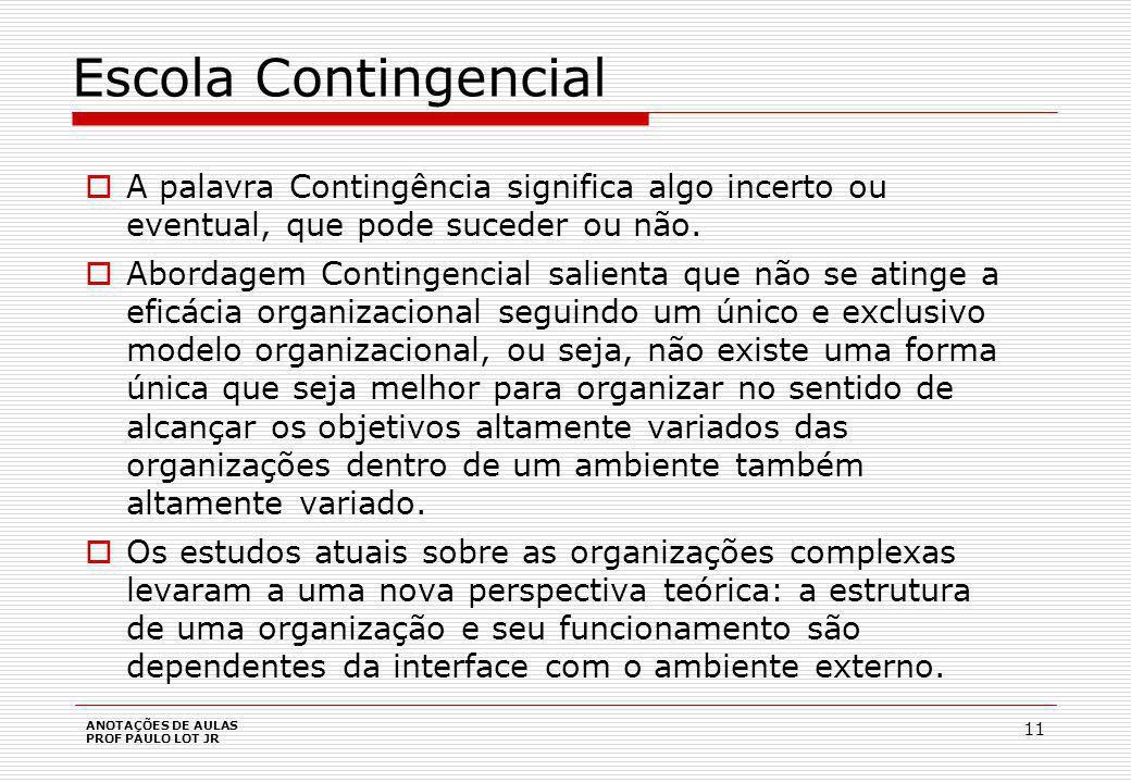 ANOTAÇÕES DE AULAS PROF PAULO LOT JR 11 Escola Contingencial A palavra Contingência significa algo incerto ou eventual, que pode suceder ou não.