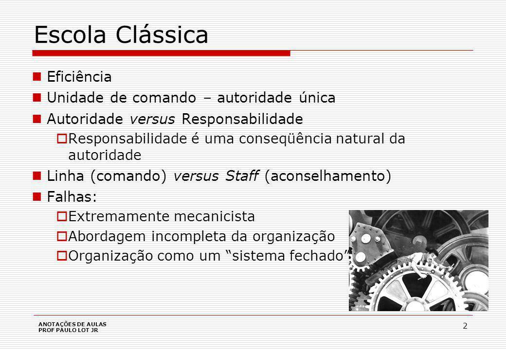 ANOTAÇÕES DE AULAS PROF PAULO LOT JR 13 Teoria da Contigência A Teoria da Contingência nasceu a partir de uma série de pesquisas feitas para verificar os modelos de estruturas organizacionais mais eficazes em determinados tipos de indústrias.