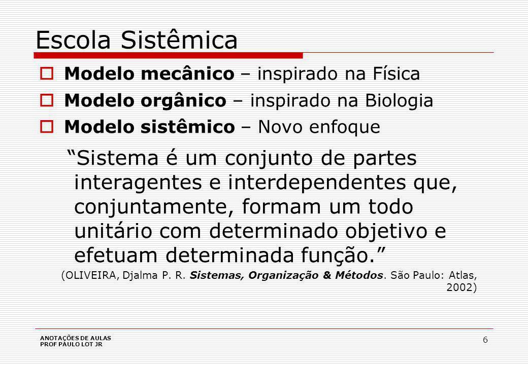 ANOTAÇÕES DE AULAS PROF PAULO LOT JR 6 Escola Sistêmica Modelo mecânico – inspirado na Física Modelo orgânico – inspirado na Biologia Modelo sistêmico – Novo enfoque Sistema é um conjunto de partes interagentes e interdependentes que, conjuntamente, formam um todo unitário com determinado objetivo e efetuam determinada função.