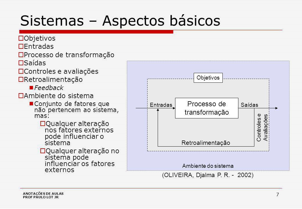 ANOTAÇÕES DE AULAS PROF PAULO LOT JR 7 Sistemas – Aspectos básicos Objetivos Entradas Processo de transformação Saídas Controles e avaliações Retroalimentação Feedback Ambiente do sistema Conjunto de fatores que não pertencem ao sistema, mas: Qualquer alteração nos fatores externos pode influenciar o sistema Qualquer alteração no sistema pode influenciar os fatores externos Ambiente do sistema Objetivos Processo de transformação EntradasSaídas Controles e Avaliações Retroalimentação (OLIVEIRA, Djalma P.