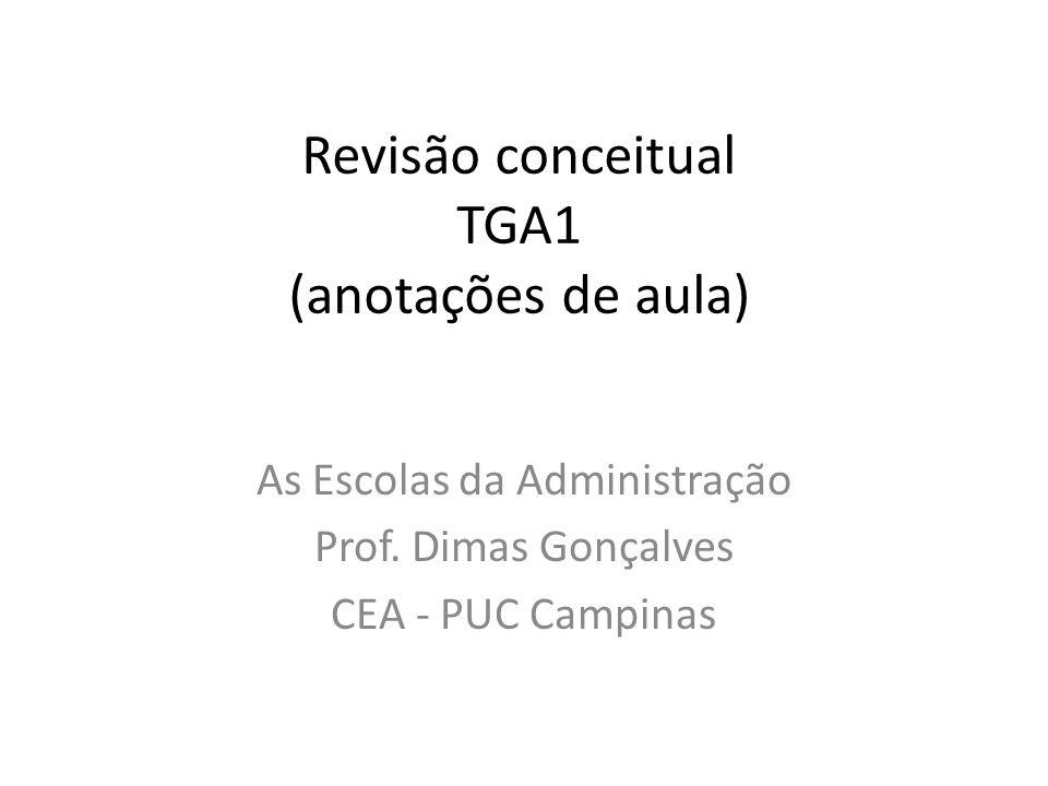 Revisão conceitual TGA1 (anotações de aula) As Escolas da Administração Prof. Dimas Gonçalves CEA - PUC Campinas