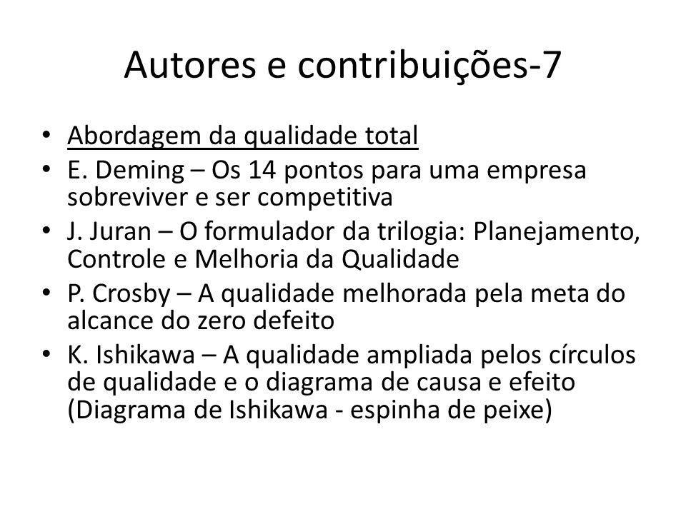 Autores e contribuições-7 Abordagem da qualidade total E. Deming – Os 14 pontos para uma empresa sobreviver e ser competitiva J. Juran – O formulador