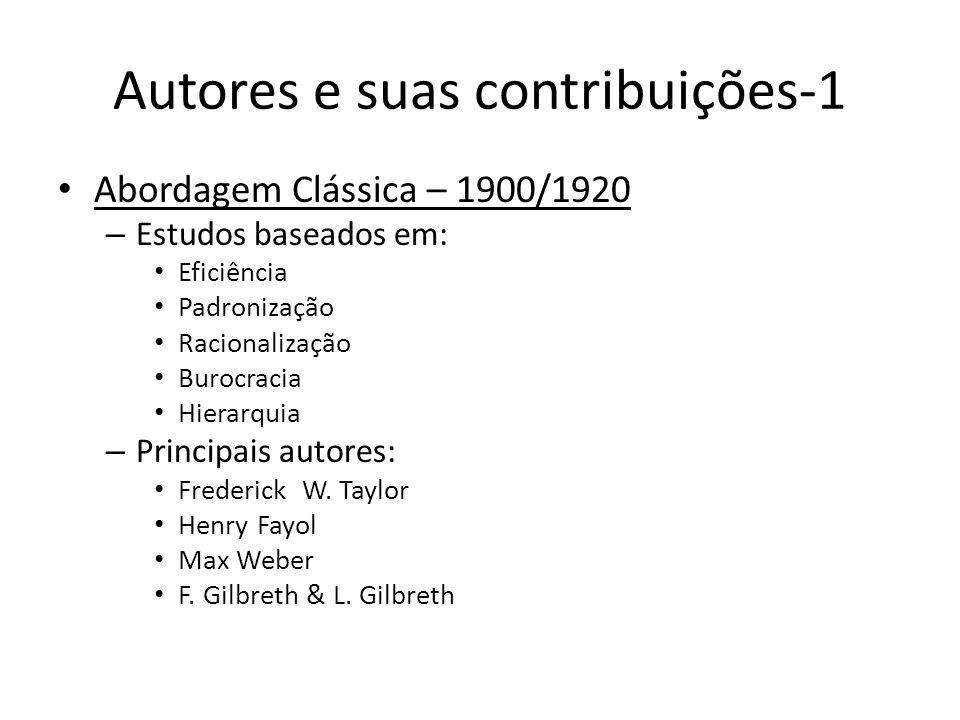 Autores e suas contribuições-1 Abordagem Clássica – 1900/1920 – Estudos baseados em: Eficiência Padronização Racionalização Burocracia Hierarquia – Pr