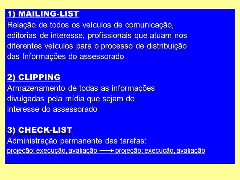 1) MAILING-LIST Relação de todos os veículos de comunicação, editorias de interesse, profissionais que atuam nos diferentes veículos para o processo d