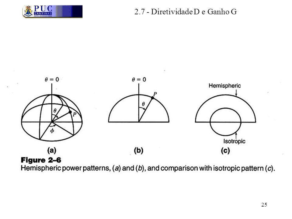 25 2.7 - Diretividade D e Ganho G