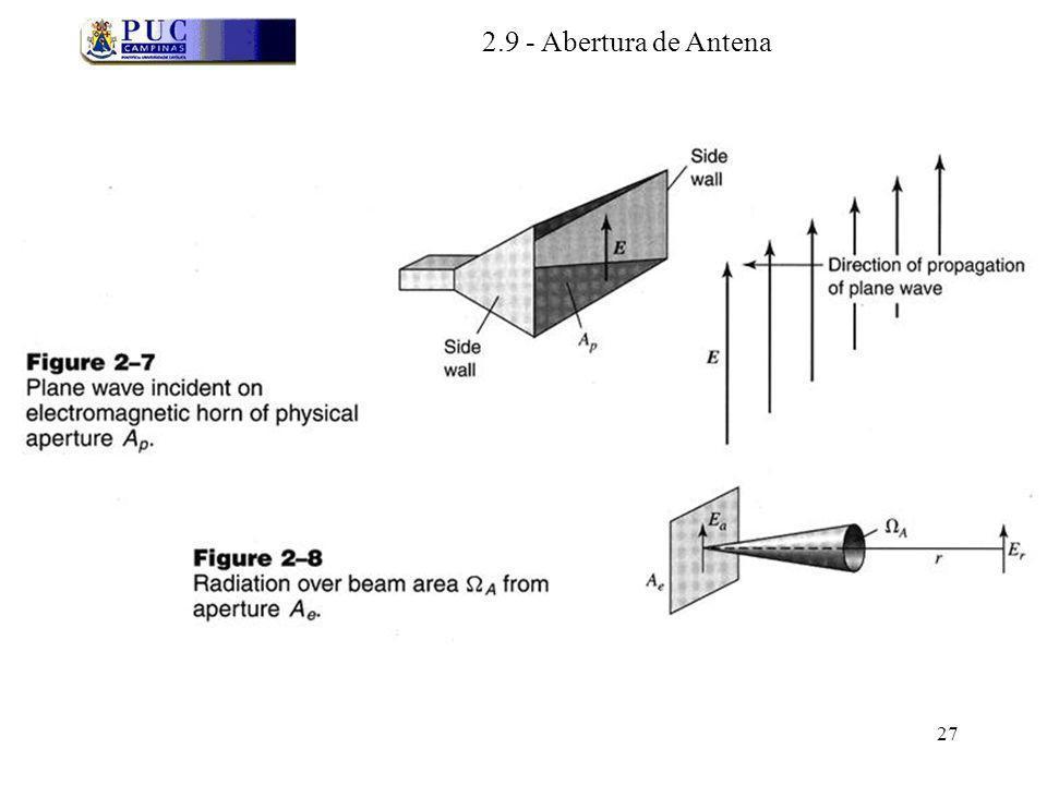 27 2.9 - Abertura de Antena