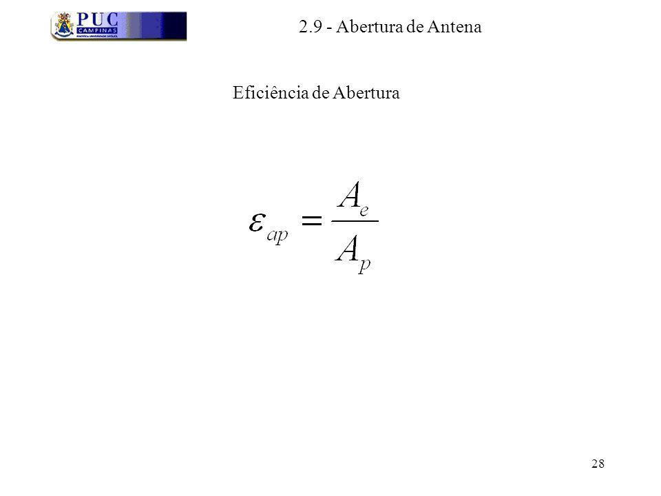 28 2.9 - Abertura de Antena Eficiência de Abertura