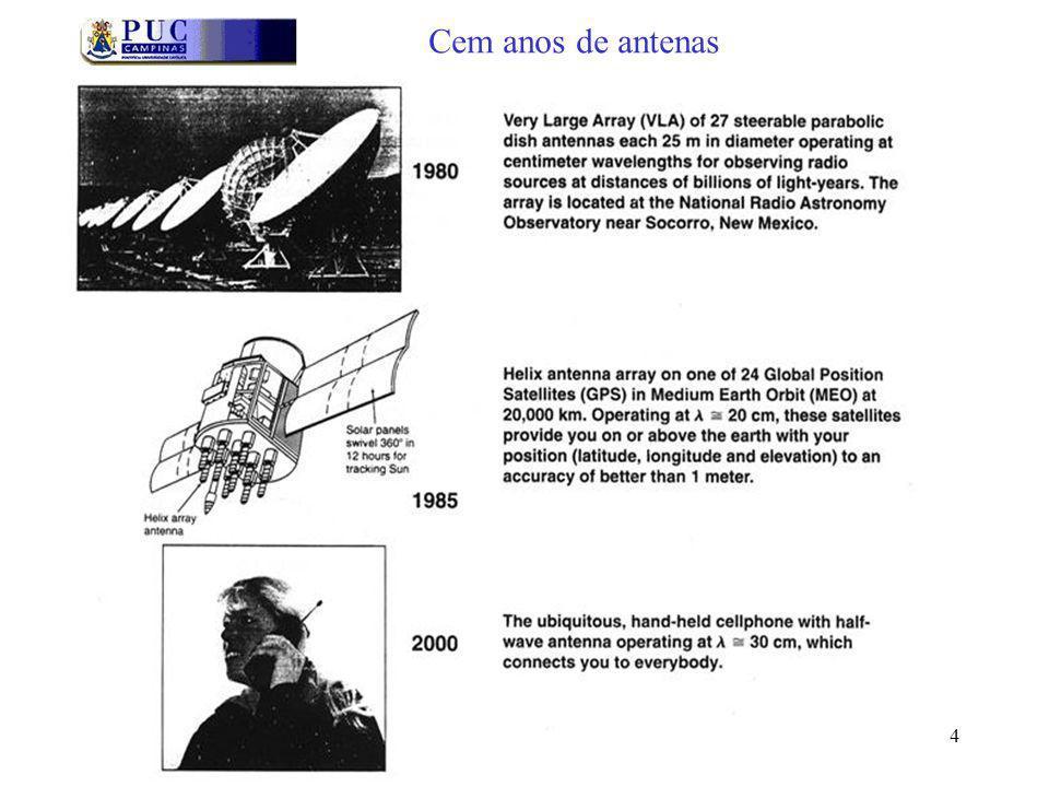 5 2.1 - Introdução Terminologia própria Visão tri-dimensional Neste capítulo são tratados os parâmetros básicos –Família de antenas –Família de lóbulos –Largura de feixe –Diretividade –Ganho –Polarização Básico de Antena
