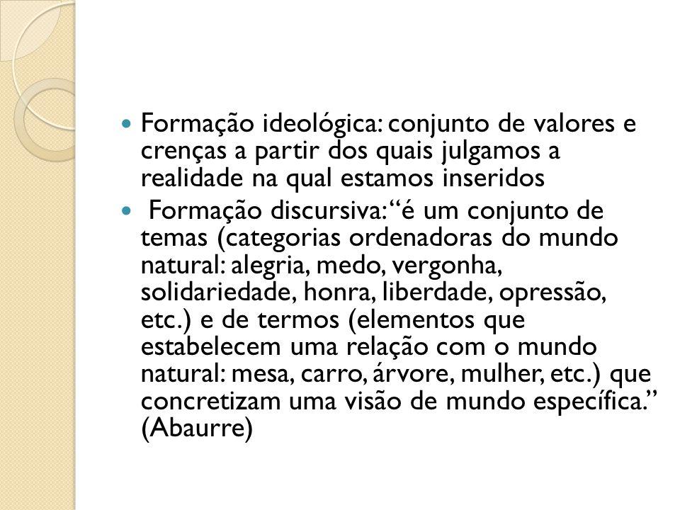 Formação ideológica: conjunto de valores e crenças a partir dos quais julgamos a realidade na qual estamos inseridos Formação discursiva: é um conjunt