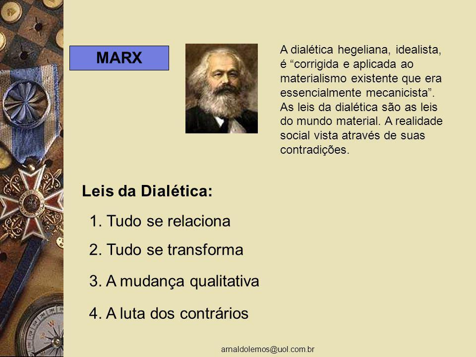 arnaldolemos@uol.com.br MARX A dialética hegeliana, idealista, é corrigida e aplicada ao materialismo existente que era essencialmente mecanicista. As