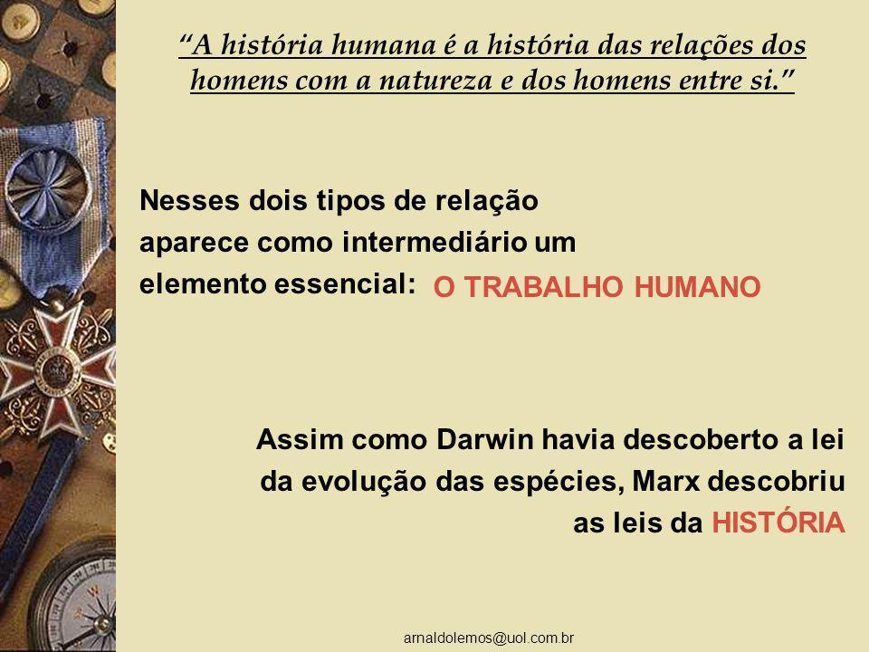 arnaldolemos@uol.com.br A história humana é a história das relações dos homens com a natureza e dos homens entre si.