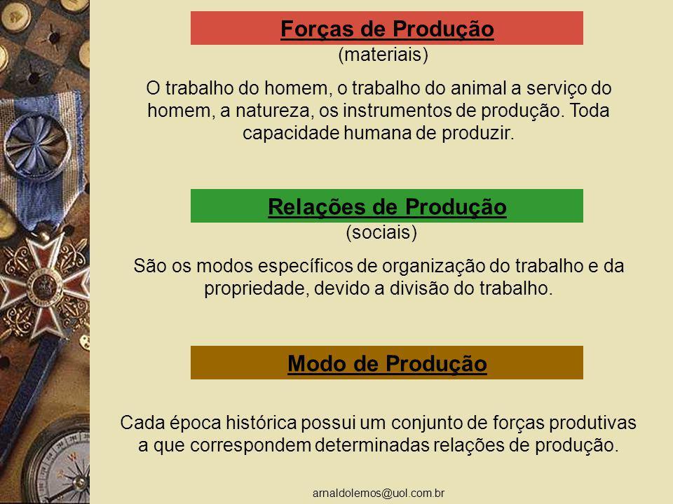 arnaldolemos@uol.com.br Forças de Produção (materiais) O trabalho do homem, o trabalho do animal a serviço do homem, a natureza, os instrumentos de pr