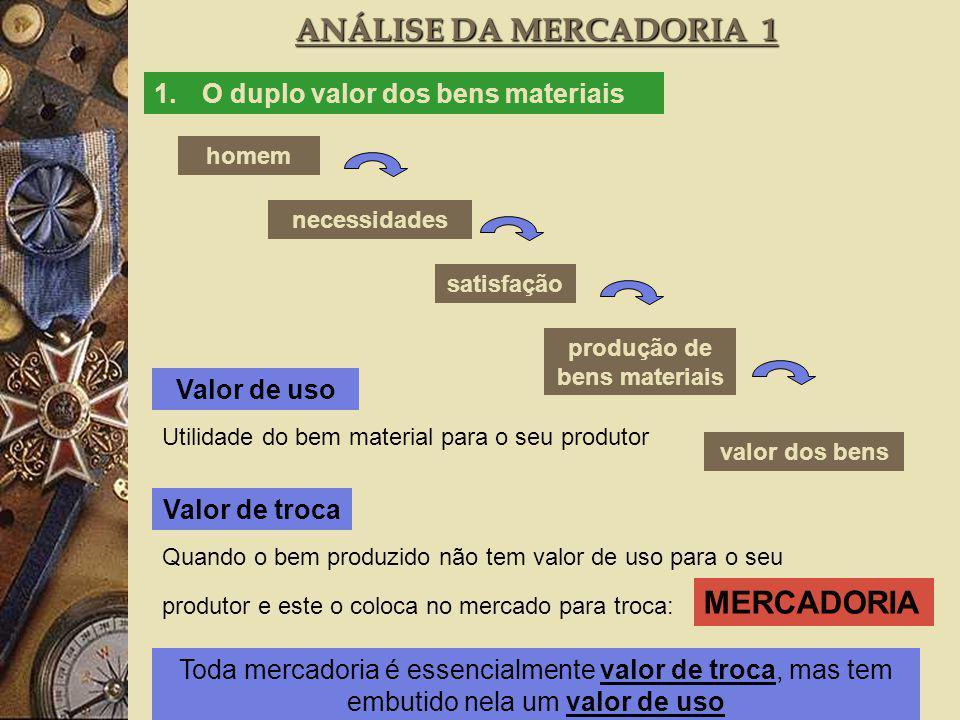 arnaldolemos@uol.com.br ANÁLISE DA MERCADORIA 1 1.O duplo valor dos bens materiais Valor de uso Valor de troca homem necessidades satisfação produção
