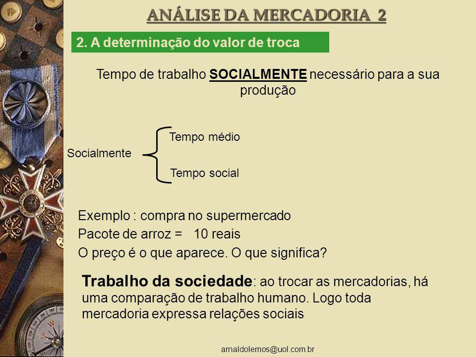 arnaldolemos@uol.com.br ANÁLISE DA MERCADORIA 2 2. A determinação do valor de troca Socialmente Tempo médio Tempo social Tempo de trabalho SOCIALMENTE