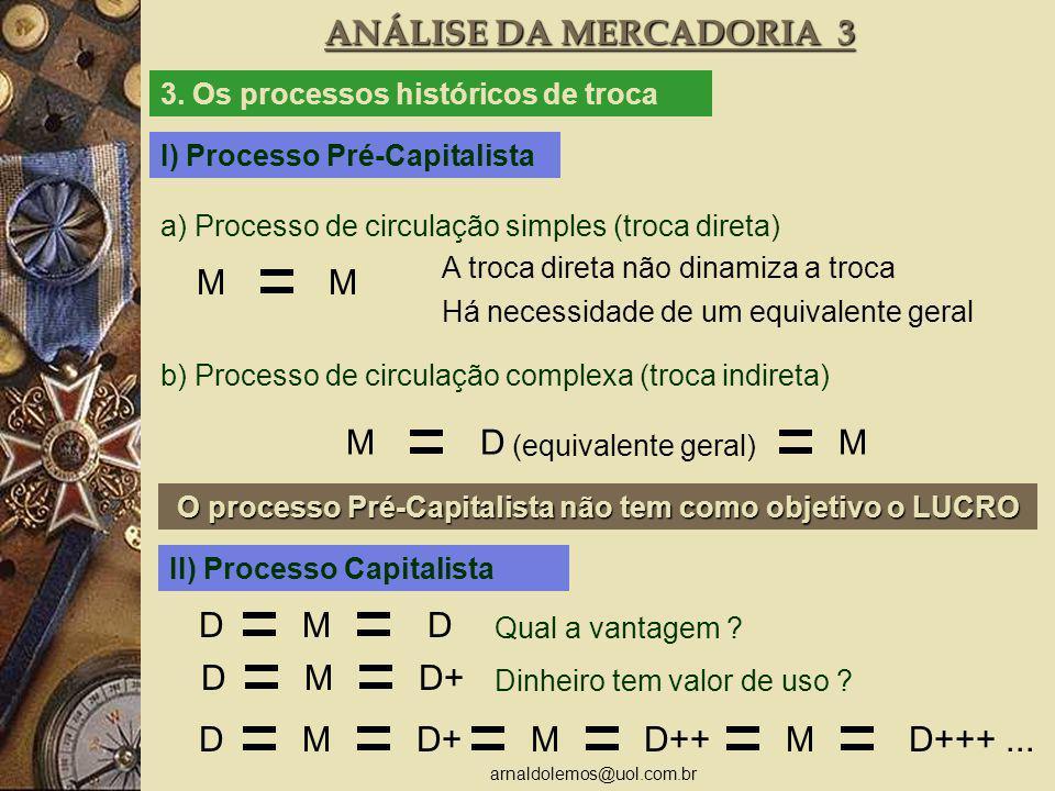 arnaldolemos@uol.com.br ANÁLISE DA MERCADORIA 3 3. Os processos históricos de troca I) Processo Pré-Capitalista a) Processo de circulação simples (tro