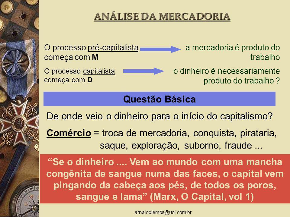 arnaldolemos@uol.com.br ANÁLISE DA MERCADORIA O processo pré-capitalista começa com M a mercadoria é produto do trabalho O processo capitalista começa
