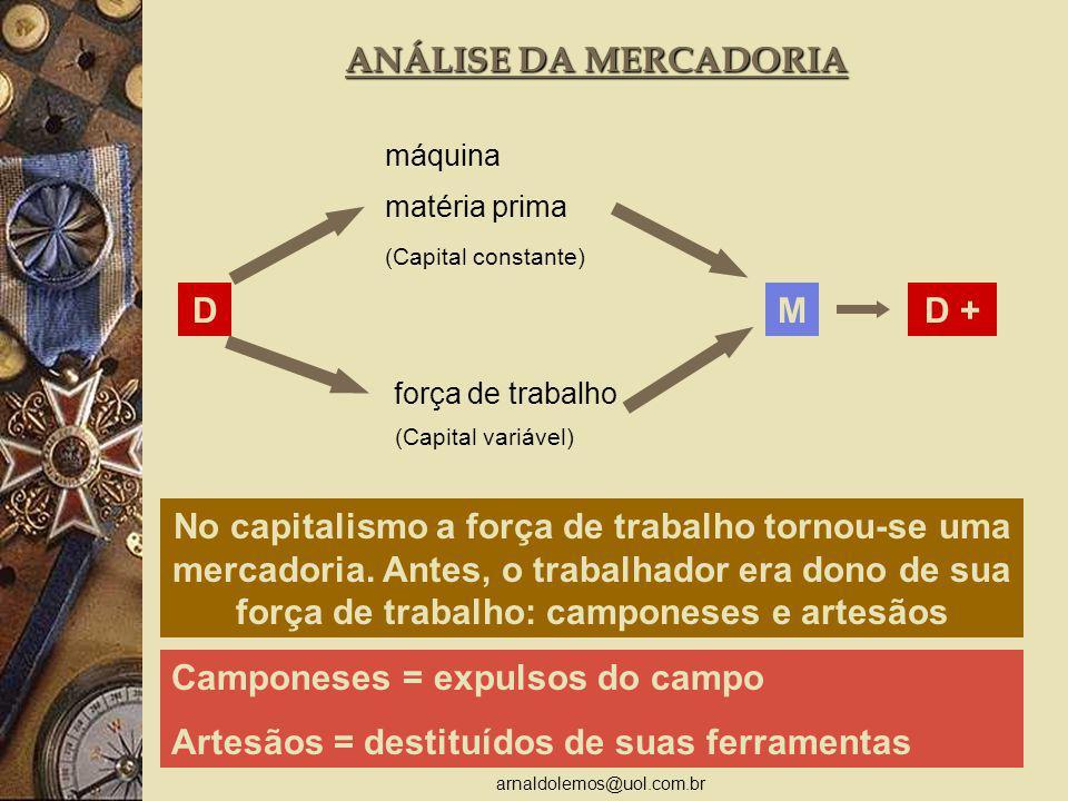 arnaldolemos@uol.com.br ANÁLISE DA MERCADORIA D máquina matéria prima força de trabalho (Capital constante) (Capital variável) MD + No capitalismo a f