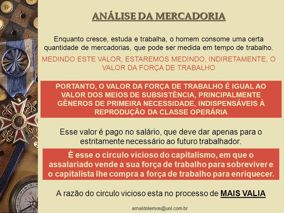 arnaldolemos@uol.com.br ANÁLISE DA MERCADORIA Enquanto cresce, estuda e trabalha, o homem consome uma certa quantidade de mercadorias, que pode ser medida em tempo de trabalho.