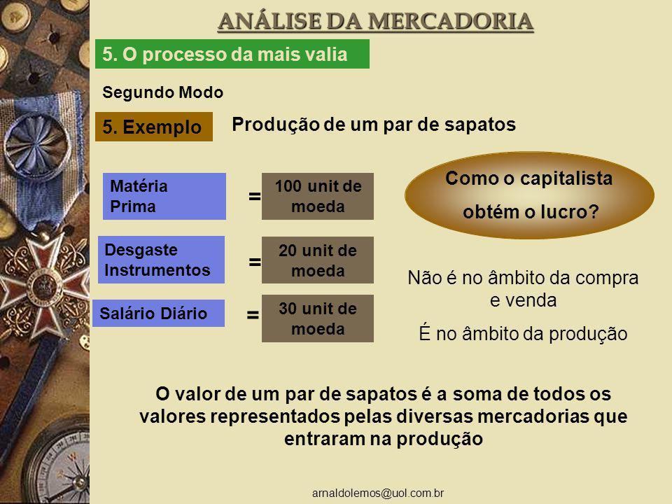 arnaldolemos@uol.com.br ANÁLISE DA MERCADORIA Segundo Modo 5. Exemplo Produção de um par de sapatos 100 unit de moeda Matéria Prima = Desgaste Instrum
