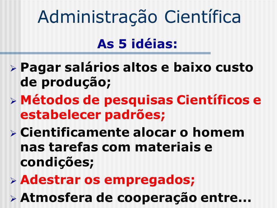 Administração Científica As 5 idéias: Pagar salários altos e baixo custo de produção; Métodos de pesquisas Científicos e estabelecer padrões; Cientifi