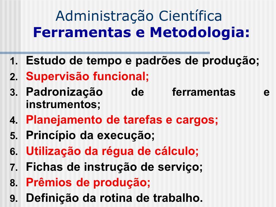 Administração Científica Ferramentas e Metodologia: 1. Estudo de tempo e padrões de produção; 2. Supervisão funcional; 3. Padronização de ferramentas