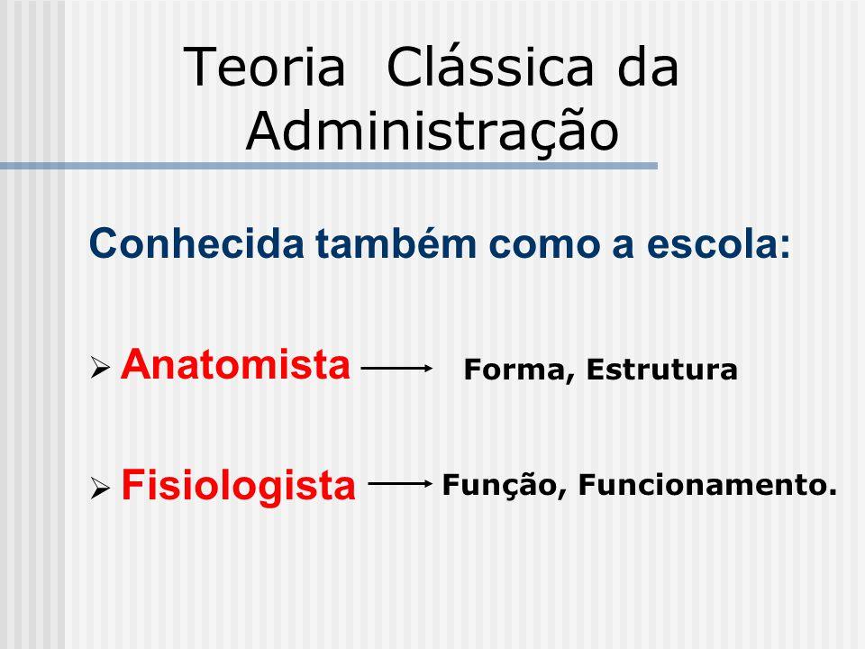 Teoria Clássica da Administração Conhecida também como a escola: Anatomista Fisiologista Forma, Estrutura Função, Funcionamento.