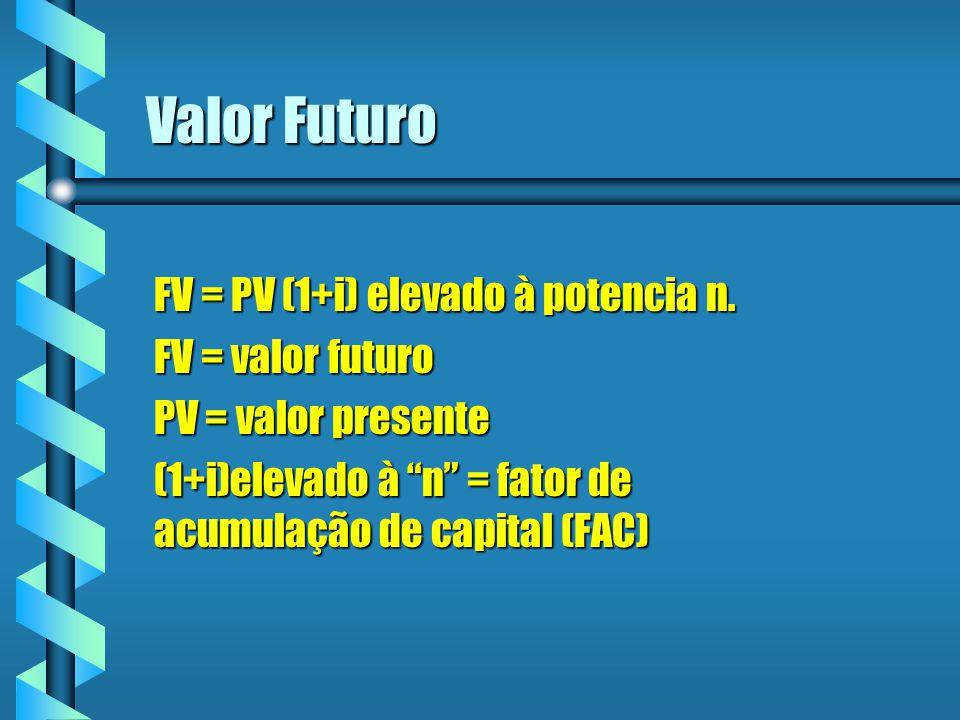 Valor Futuro FV = PV (1+i) elevado à potencia n. FV = valor futuro PV = valor presente (1+i)elevado à n = fator de acumulação de capital (FAC)