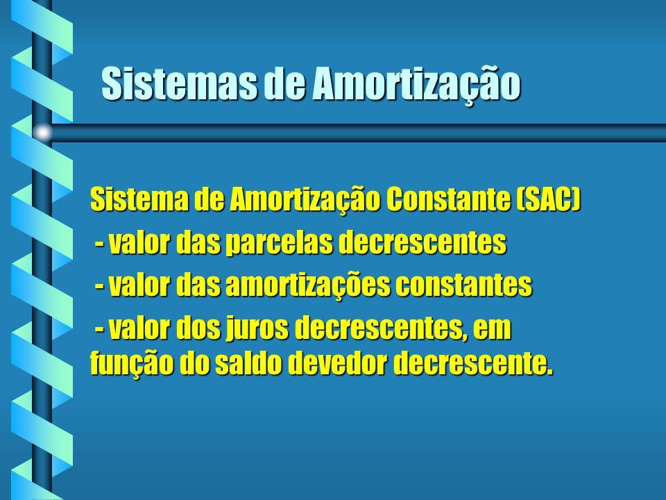 Sistemas de Amortização Sistema de Amortização Constante (SAC) - valor das parcelas decrescentes - valor das parcelas decrescentes - valor das amortiz