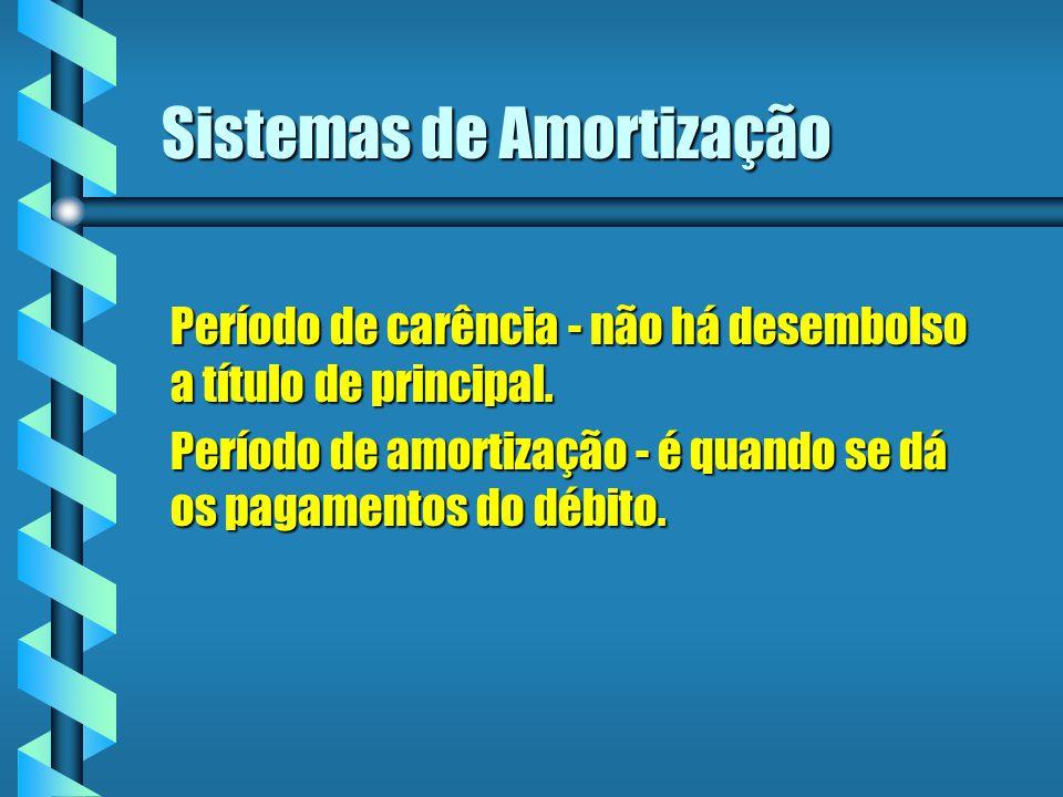 Sistemas de Amortização Período de carência - não há desembolso a título de principal. Período de amortização - é quando se dá os pagamentos do débito