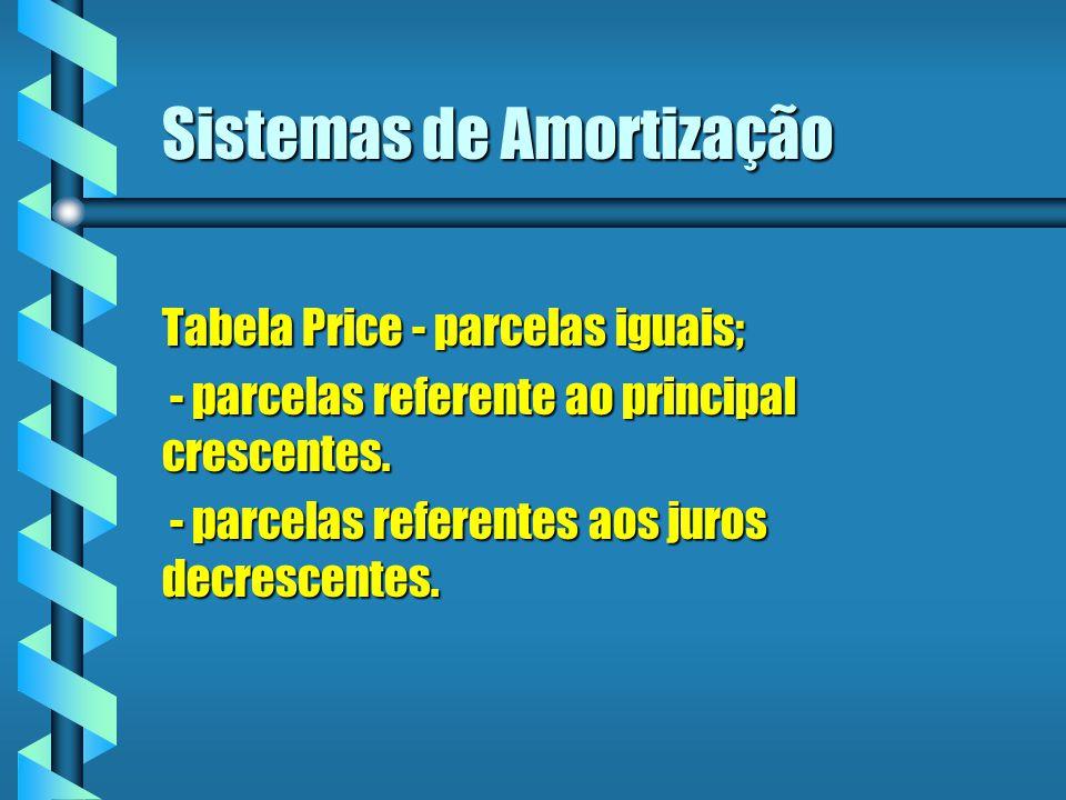 Sistemas de Amortização Tabela Price - parcelas iguais; - parcelas referente ao principal crescentes. - parcelas referente ao principal crescentes. -
