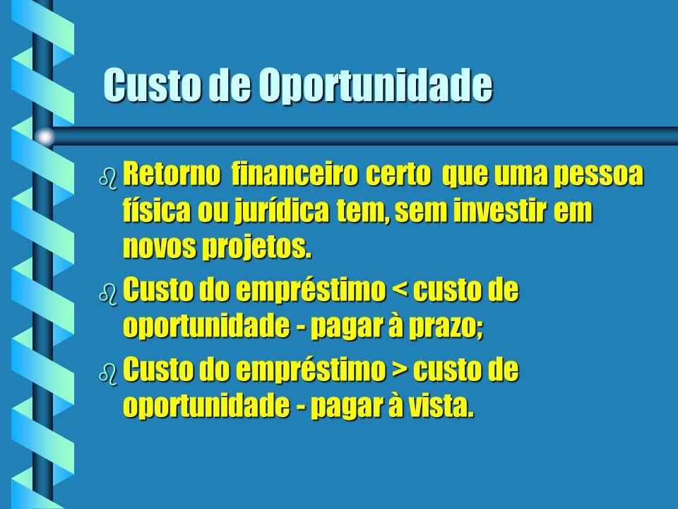 Custo de Oportunidade b Retorno financeiro certo que uma pessoa física ou jurídica tem, sem investir em novos projetos. b Custo do empréstimo < custo