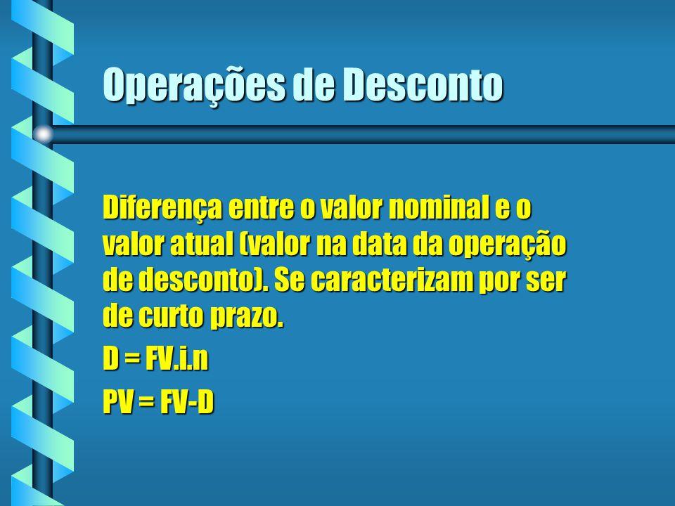Diferença entre o valor nominal e o valor atual (valor na data da operação de desconto). Se caracterizam por ser de curto prazo. D = FV.i.n PV = FV-D